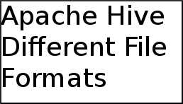 Apache Hive Different File Formats:TextFile, SequenceFile, RCFile
