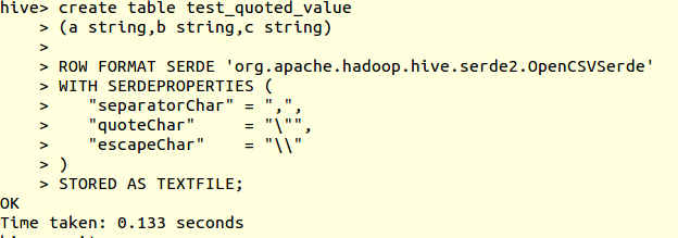 Apache Hive Load Quoted Values CSV File and Examples