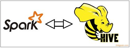 Methods to Access Hive Tables from Apache Spark - DWgeek com